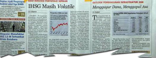 21 Januari 2008 – IHSG Masih Volatile