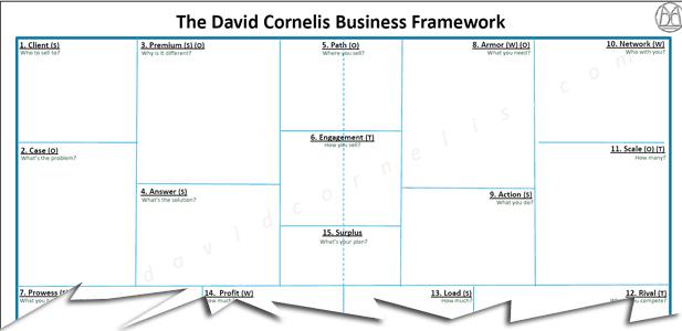 The David Cornelis Business Framework